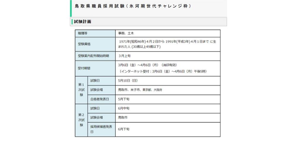 鳥取県氷河期世代チャレンジ枠