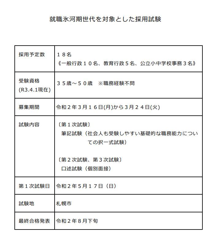 北海道、氷河期世代合計18名を事務系業務の正規採用へ