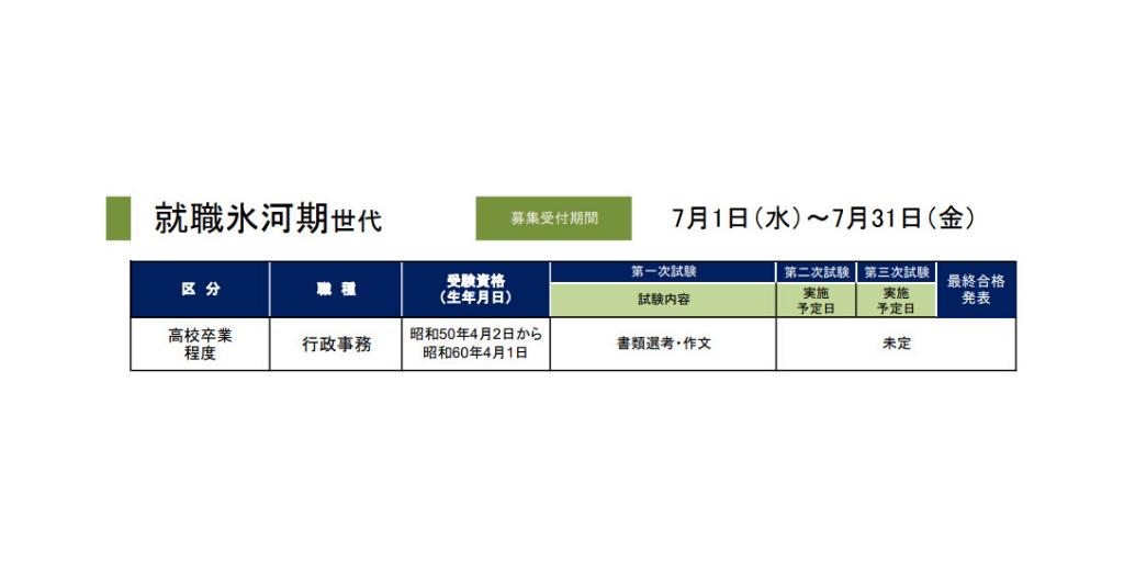 山口県周南市、公式サイトで氷河期世代採用計画を発表