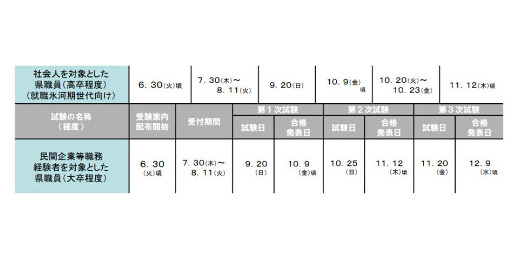 愛知県が本年度も雇用機会に恵まれない人を採用か、氷河期試験実施決定