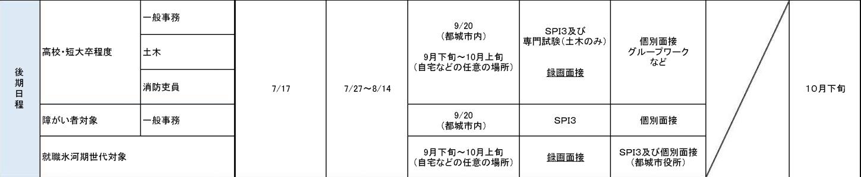 宮崎県都城市が氷河期採用を決定、7月にも試験案内を発表予定