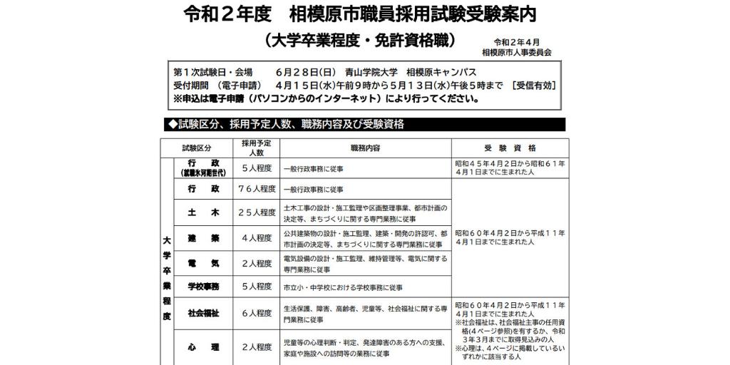 【最新】神奈川県相模原市が氷河期世代5名程度の募集を開始