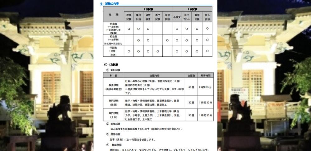 【教養&基礎試験なし】愛知県武豊町が氷河期世代対象に若干名採用